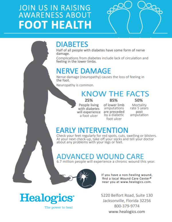 Join Us in Raising Awareness About Foot Health